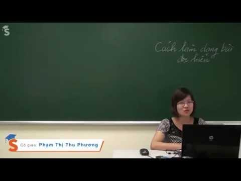 Luyện thi đại học môn ngữ Văn T1  Cách làm dạng bài đọc hiểu