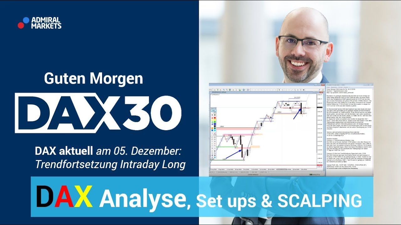 Dax Aktuell Analyse Trading Ideen Scalping Dax 30 Cfd Trading Dax Analyse 051219