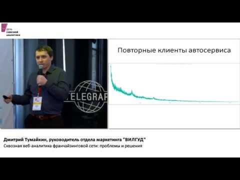 6. Дмитрий Тумайкин, ВИЛГУД — Сквозная веб-аналитика франчайзинговой сети: проблемы и решения