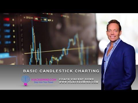 basic-candlestick-charting
