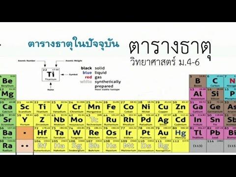 วิทยาศาสตร์ ม. 4-6 เคมี ตารางธาตุ ครูนภาจิตร ดุสดี