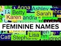 500+ Feminine Given Names with Pronunciation · Girl Names