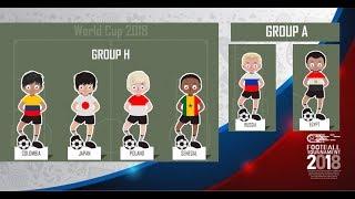 WM Tipps 2018 #5 - 1. Spieltag Gruppe H & Russland vs Ägypten