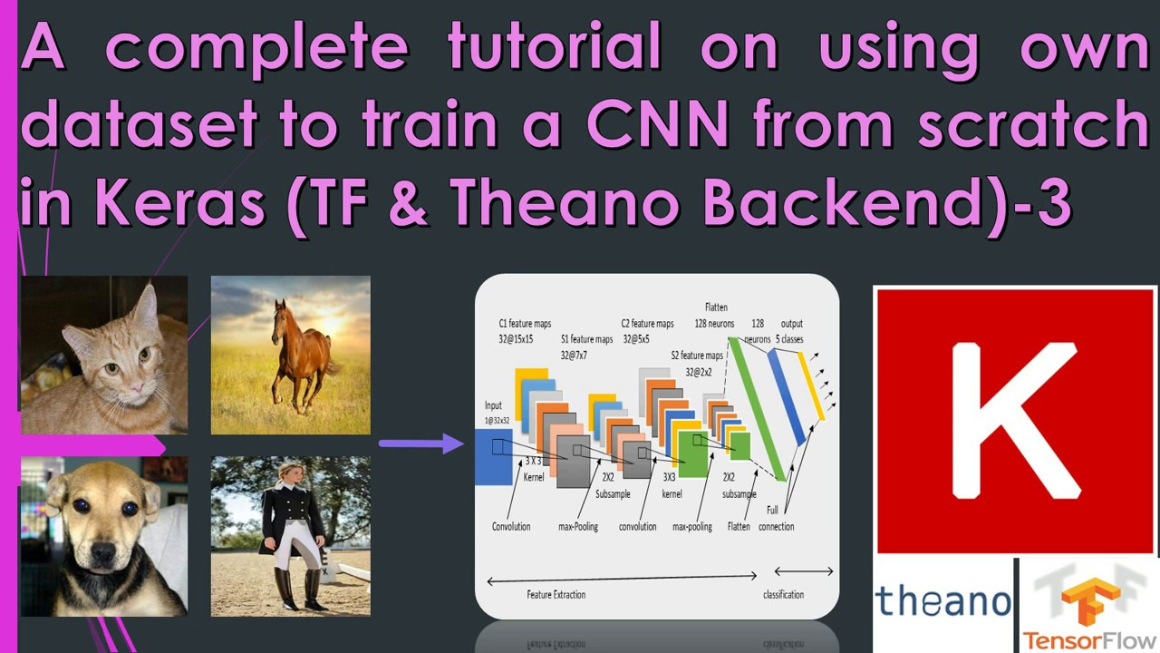 Tutorial on CNN implementation for own data set in keras(TF & Theano  backend)-part-3