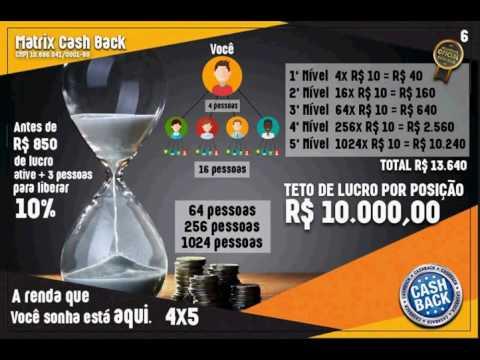 APRESENTAÇÃO CASH BACK