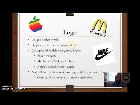 Elements of Print Advertisements