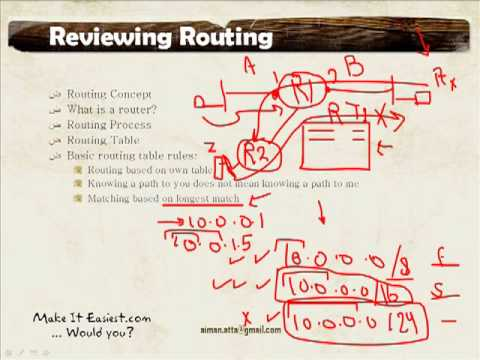 arabic-ccnp-route-course-lesson-2:-routing-review-and-lab-introduction-2/3