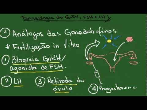 Análogos do GnRH e Gonadotrofinas (FSH e LH) - Resumo - Farmacologia