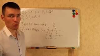Урок 4 Волновой анализ рынка. Волны Эллиотта - Клин
