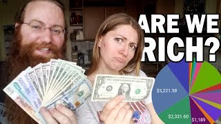 HOW MUCH DOES IT COST TO TRAVEL THE WORLD? DETAILED EXPENSES AFTER 2.5 YEARS