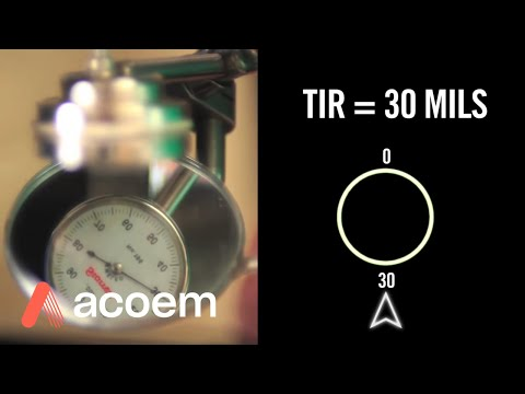 Dial Indicator Concepts:  TIR, Validity Rule & TPS