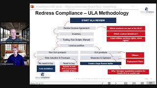 How to exit or renew your Oracle ULA