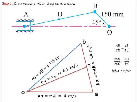 Helpful example on Velocity and Acceleration diagram 2  YouTube