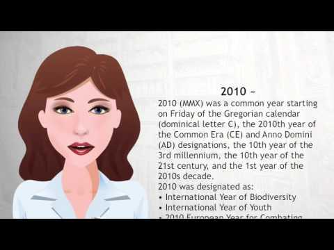 2010 - Wiki Videos