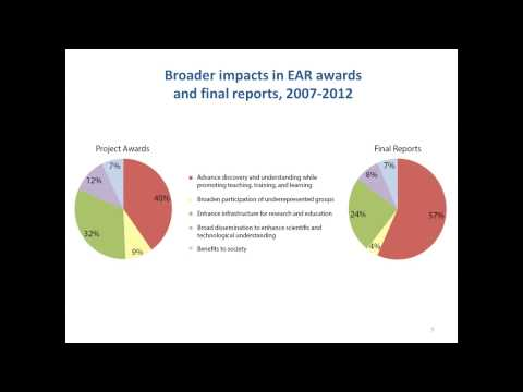 Broader Impacts in the Earth Sciences Division of the National Science Foundation