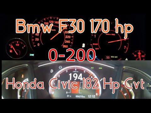 Honda Civic Sport 260 km 1.5 VTEC Turbo 182 PS CVT Hız Denemesi Top Speed Fk7