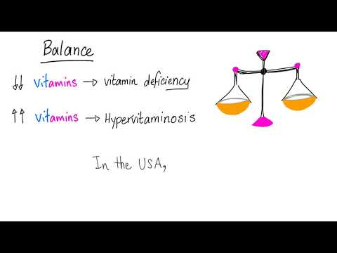 Introduction To Vitamins 👨‍🔬🌞🥬