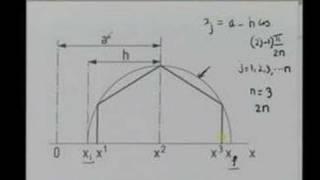 Module 6 Lecture 1 Kinamatics Of Machines
