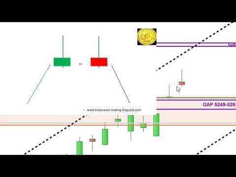 CAC40: analyse technique et matrice de trading pour Mardi [05/03/19]