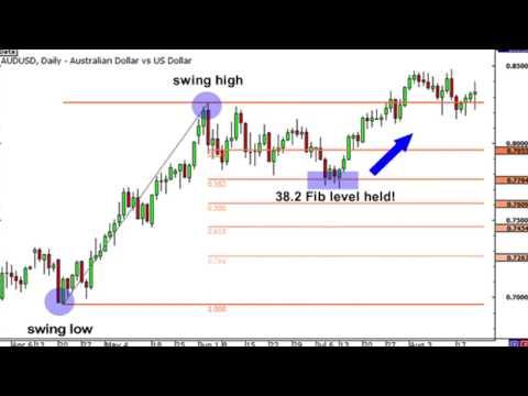The Secret To Swing Trading Fibonacci Levels - 77% Accurate Strategy
