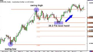 The Secret To Swing Trading Fibonacci Levels - 77% Accurate Strategy