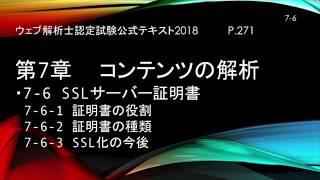 7-6 P.271 SSLサーバー証明書 証明書の役割 証明書の種類 SSL化の今後