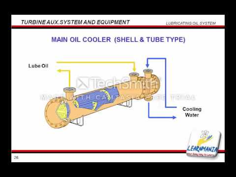 Lube Oil System Diagram Hvac Air Conditioning Wiring Introduction To Turbine Auxiliary And Equipment Mechanical Engineering Youtube