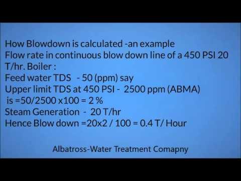 Ebulletin 360: Boiler Blowdown control