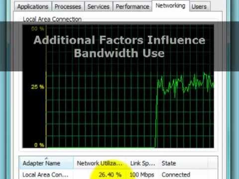 Bandwidth Basics for IP Cameras