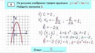 Математика ОГЭ. Задание 5-1