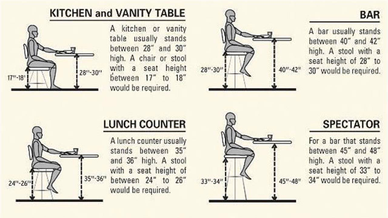 What Size Of Stool Height For A 45 Inch Bar