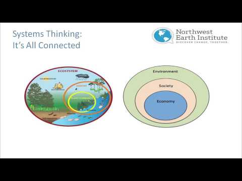 Seeing Systems: Northwest Earth Institute's Model for Community Building and Transformative Learning