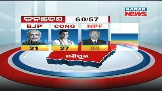 Election Result of UP, Uttarakhand, Goa, Manipur & Punjab