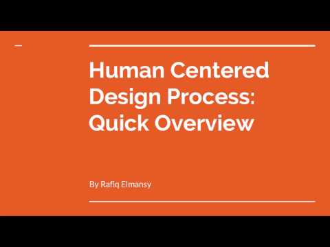 Human Centered Design: Quick Overview