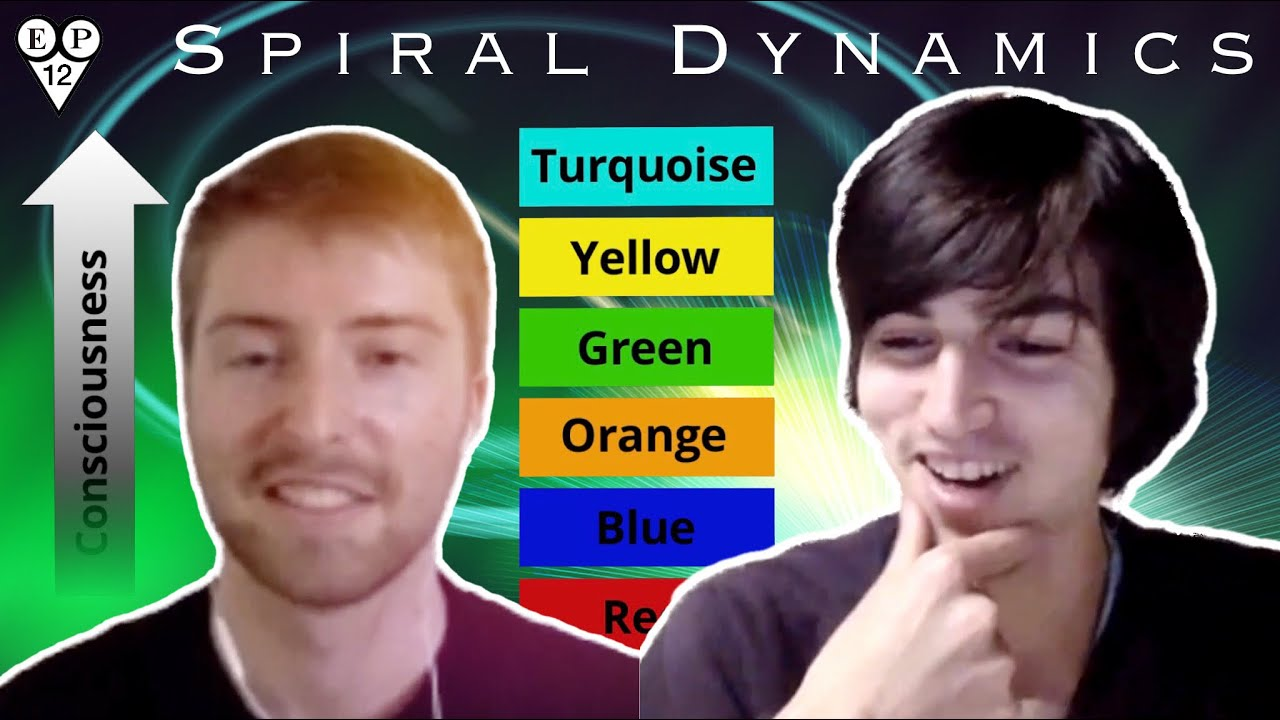 The Spiral Dynamics Model Explained   Connor Pogue   The Information Paradise Podcast #12