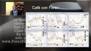 Forex con Café del 1 de Marzo del 2017