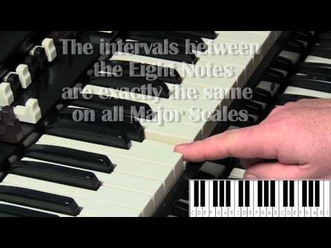 HAMMOND ORGAN & KEYBOARDS FOR BEGINNERS LESSON #3 - B3 and C3