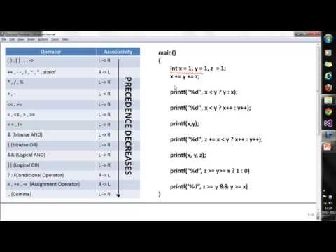 C Programming Language - Operator's Precedence and Associativity - Part 1