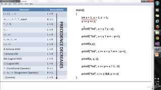 C Programming Language - Operator