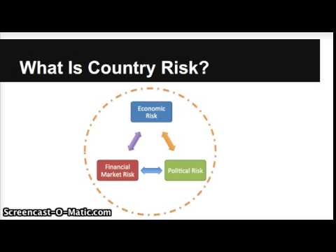 What Is Country Risk and Why Is It Important?