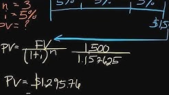 How to Calculate Present Value