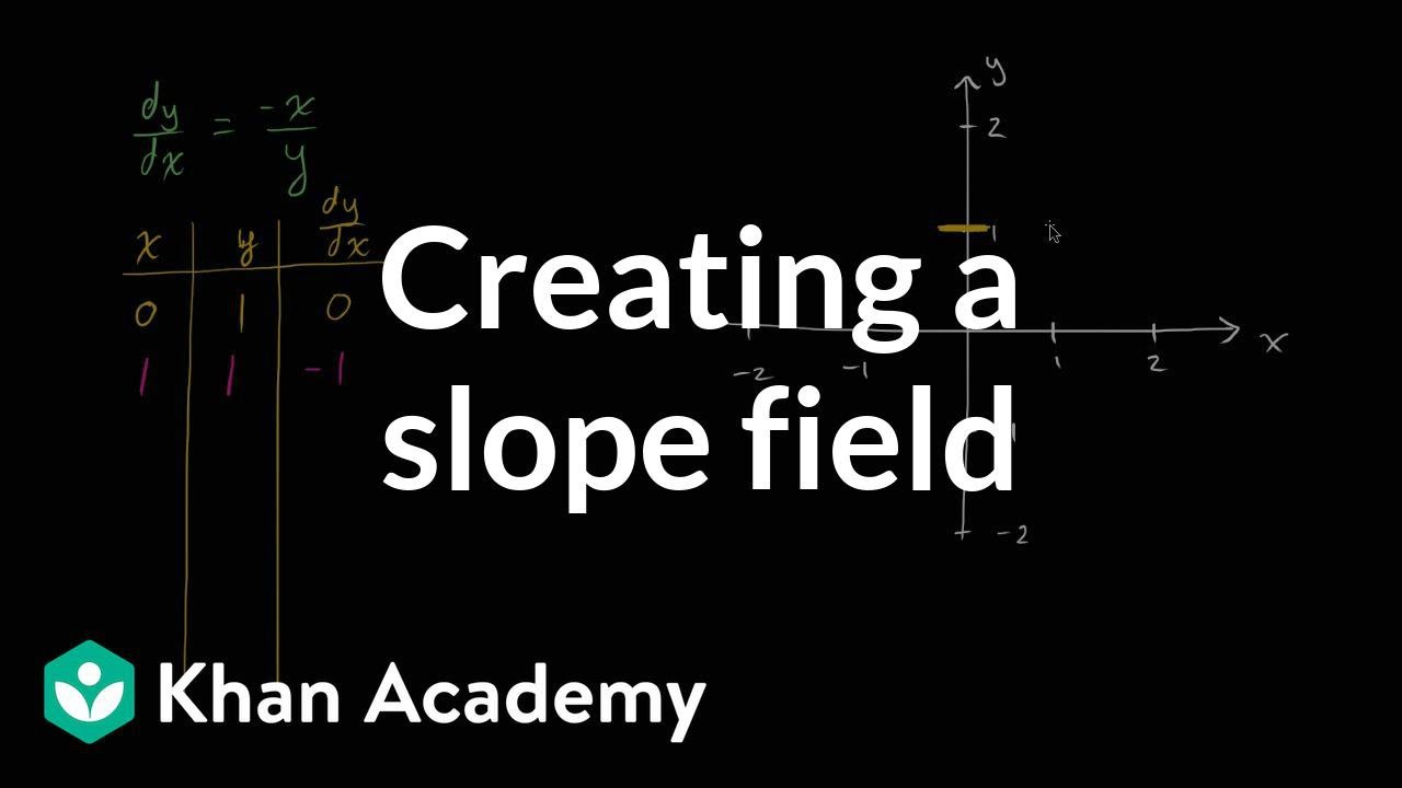 Slope Fields Introduction Differential Equations Video Khan Academy Introduction to linear differential equations and integrating factors (differential equations 15). slope fields introduction