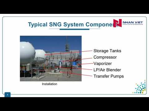 Synthetic Natural Gas SNG Systems  LPG Based Gas Mixing System