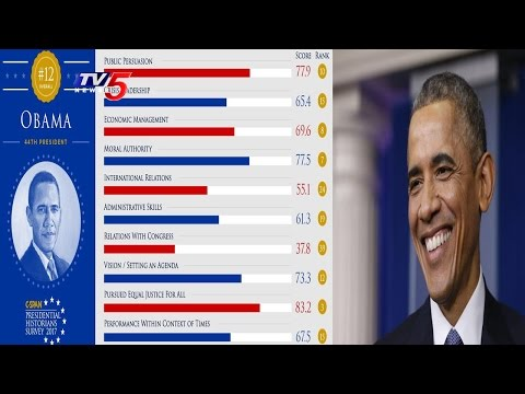 Barack Obama Ranked 12th Best President Of US In a Survey Of Greatest U.S. Presidents |TV5 News