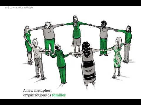 Reinventing Organizations Summary