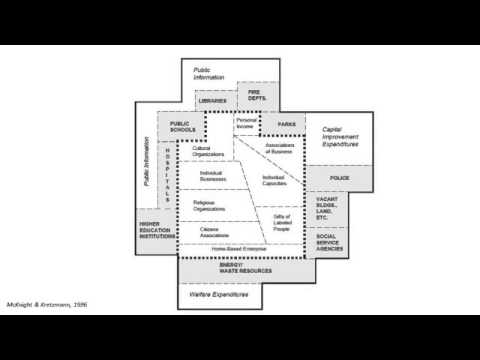 What is asset mapping and how can it be helpful to a health care