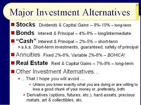 BUS121 Chapter 11 - Overview of Investment Alternatives - Slides 13 to 28