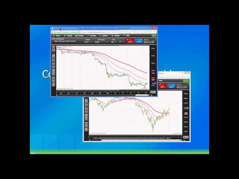 Technical Analysis Webinar   How to use Moving Averages