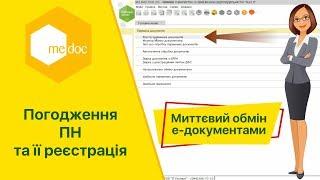 видео Зміни до звітності з ПДВ: до інвентаризації ПН/РК готуйсь!