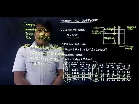 Fuel Oil Calculation Onboard a Ship Part 1 - Lightboard Technology 2nd Trial